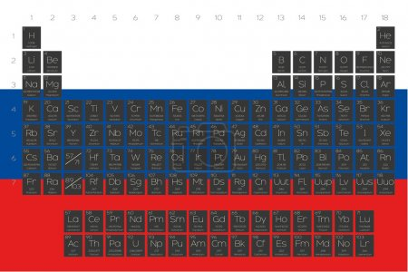 Periodic Table of Elements overlayed on the flag of Russia