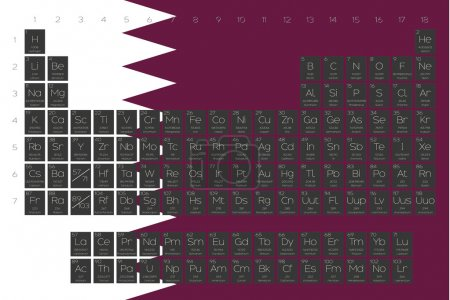 Periodic Table of Elements overlayed on the flag of Qatar