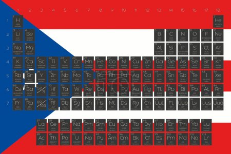 Periodic Table of Elements overlayed on the flag of Puerto Rico