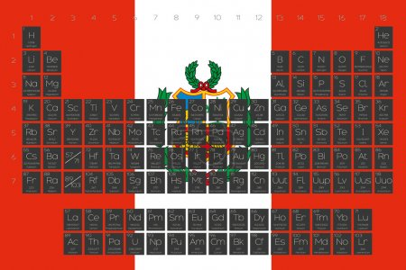 Periodic Table of Elements overlayed on the flag of Peru