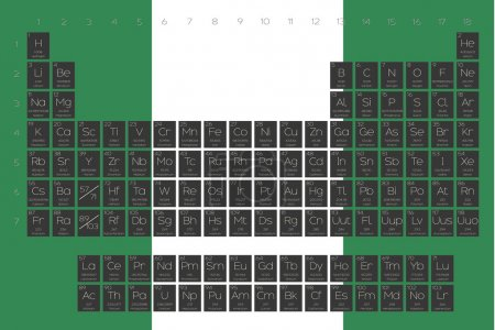 Periodic Table of Elements overlayed on the flag of Nigeria