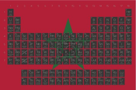 Periodic Table of Elements overlayed on the flag of Morocco