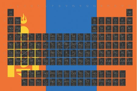 Periodic Table of Elements overlayed on the flag of Mongolia