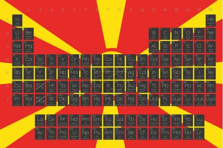 Periodic Table of Elements overlayed on the flag of Macedonia