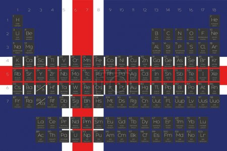 Periodic Table of Elements overlayed on the flag of Iceland