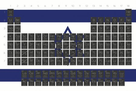 Periodic Table of Elements overlayed on the flag of Israel