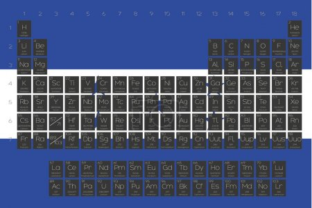 Periodic Table of Elements overlayed on the flag of Honduras
