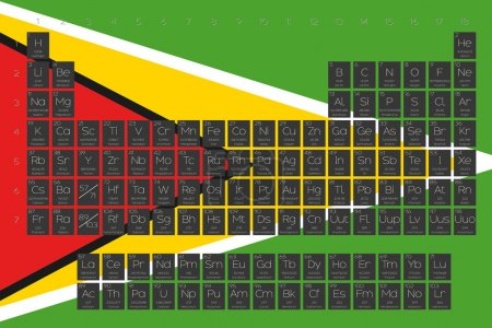 Periodic Table of Elements overlayed on the flag of Guyana