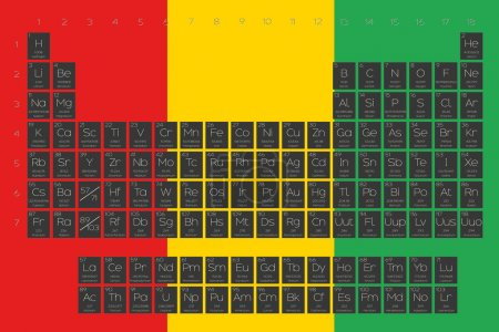 Periodic Table of Elements overlayed on the flag of Guinea