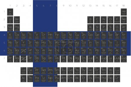 Periodic Table of Elements overlayed on the flag of Finland