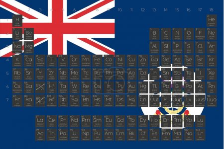 Periodic Table of Elements overlayed on the flag of FalklandI sl