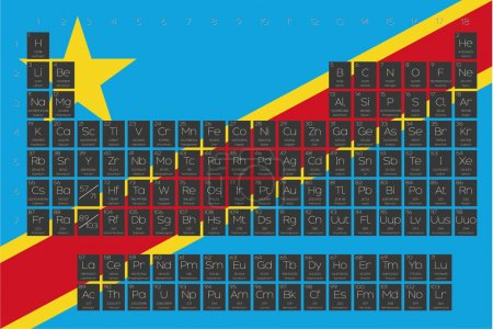 Periodic Table of Elements overlayed on the flag of Democratic R