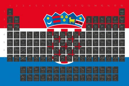 Periodic Table of Elements overlayed on the flag of Croatia