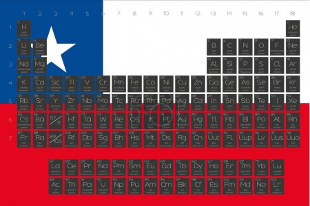 Periodic Table of Elements overlayed on the flag of Chile