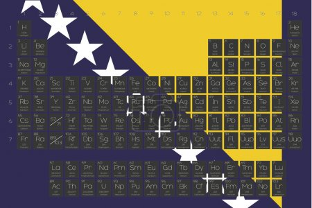 Periodic Table of Elements overlayed on the flag of Bosnia