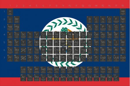 Periodic Table of Elements overlayed on the flag of Belize