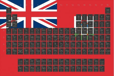 Periodic Table of Elements overlayed on the flag of Bermuda