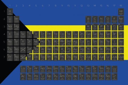 Periodic Table of Elements overlayed on the flag of Bahamas