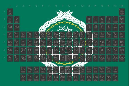 Periodic Table of Elements overlayed on the flag of Arab League
