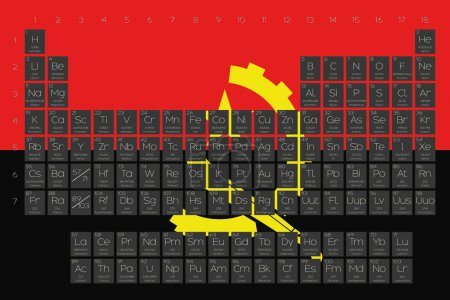 Periodic Table of Elements overlayed on the flag of Angola