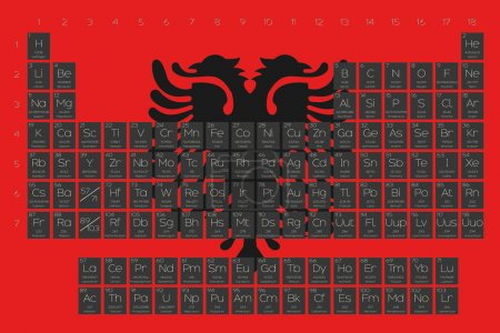 Periodic Table of Elements overlayed on the flag of Albania