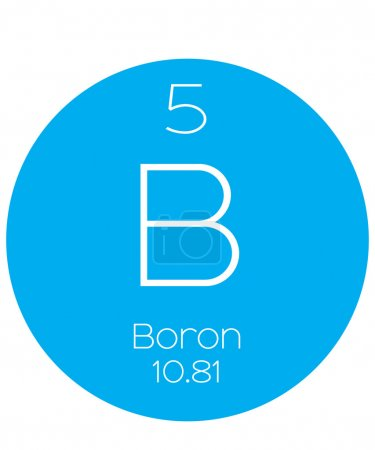 Informative Illustration of the Periodic Element - Boron