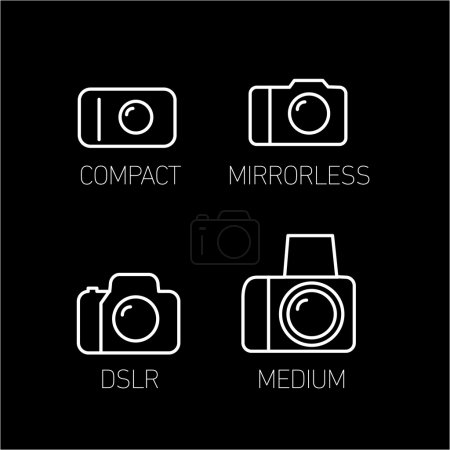 camera and photography systems