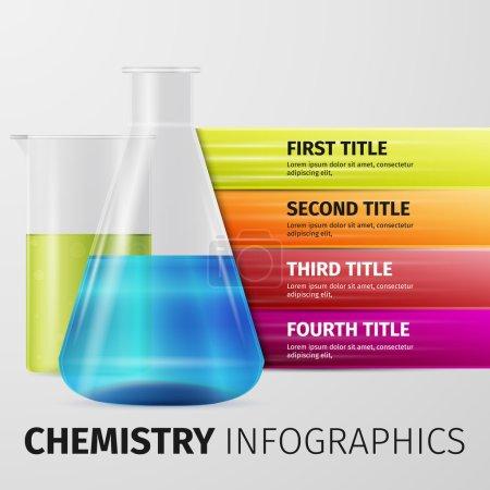 chemistry infographics