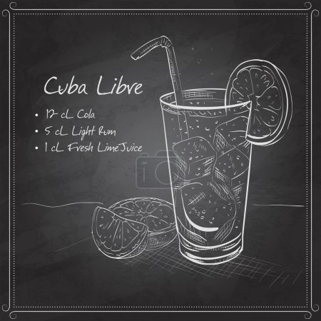 Cuba Libre on black board