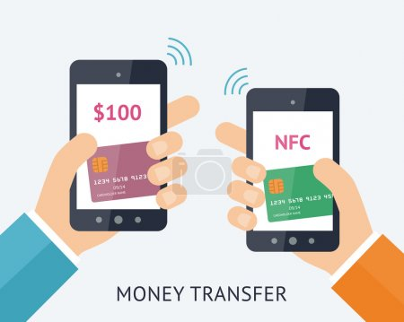 Online money trasfer concept
