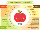 Cute infographic page of health benefits of apple like vitamins minerals nutrients