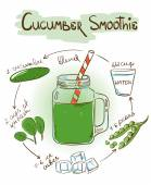 Hand drawn sketch illustration with Cucumber smoothie Including recipe and ingredients for restaurant or cafe Healthy lifestyle concept