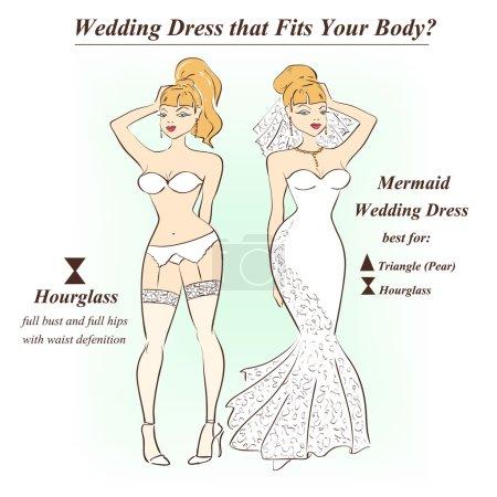 Woman in underwear and Mermaid wedding dress.