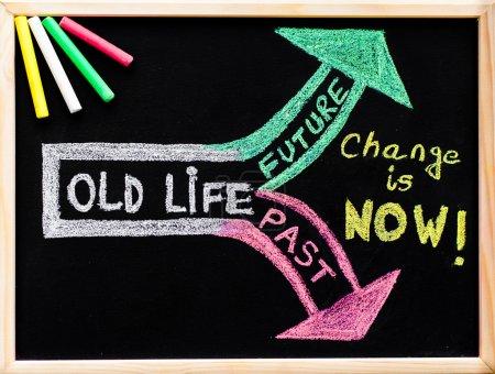 Photo pour Le changement est maintenant, écriture à la main avec de la craie sur le tableau noir de cadre en bois, craie colorée dans le coin, concept de changement de style de vie - image libre de droit