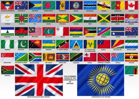 Photo pour La Commonwealth des Nations (anciennement le Commonwealth Britannique) - une organisation de 53 membres des États pour la plupart des territoires de l'ancien Empire britannique. La Reine Elizabeth Ii est le chef du Commonwealth - image libre de droit