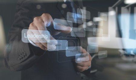 businessman hand writing leadership skill diagram concept