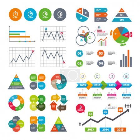 Illustration for Business data pie charts graphs. Timer icons. 5, 15, 20 and 30 minutes stopwatch symbols. Market report presentation. Vector - Royalty Free Image