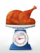 Roast turkey chicken on scale pan