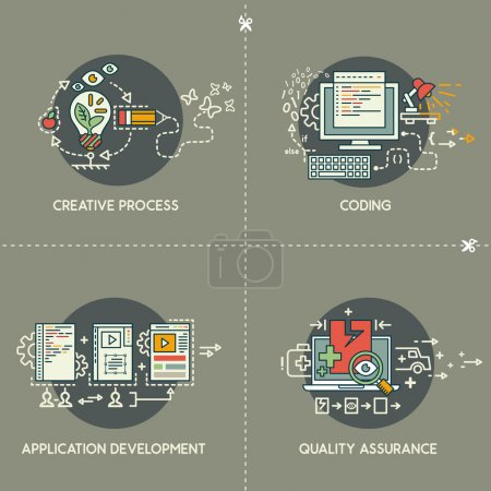 Illustration for Four vector concepts: creative process, coding, app development, quality assurence - Royalty Free Image