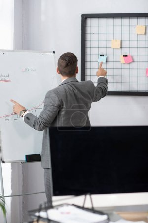 back view of trader pointing with fingers at flipchart and sticky notes near monitor on blurred foreground
