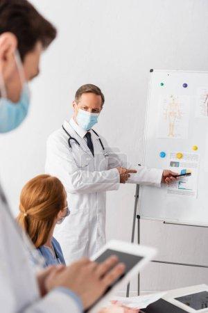Photo pour Docteur en masque médical pointant vers les graphiques sur tableau à feuilles près de collègues et tablettes numériques sur le premier plan flou - image libre de droit