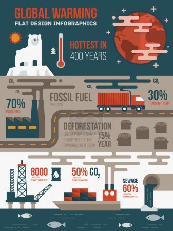 Illustration for Global warming infographics - Royalty Free Image
