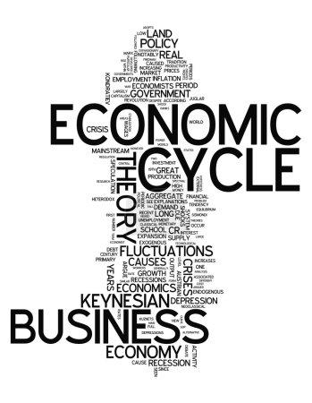 Word Cloud Economic Cycle