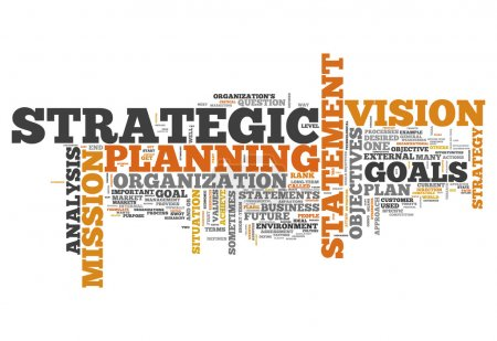 Word Cloud Strategic Planning