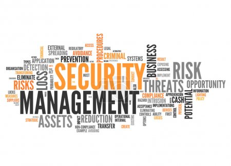 Word Cloud Security Management