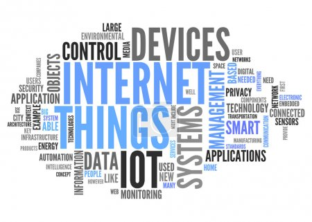 Photo for World Cloud with Internet Of Things related tags - Royalty Free Image