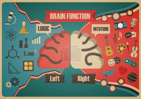 Illustration pour Fonction cérébrale, gauche et droite, style rétro - image libre de droit