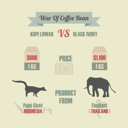 Illustration pour Guerre des grains de café, kopi luwak VS ivoire noir, le café le plus cher au monde - image libre de droit