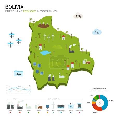 Illustration pour Industrie énergétique et écologie de la Bolivie carte vectorielle avec des centrales infographie . - image libre de droit