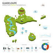 Energy industry and ecology of Guadeloupe vector map with power stations infographic